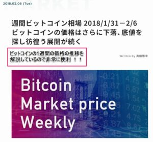 Bitcoin Market price Weekly