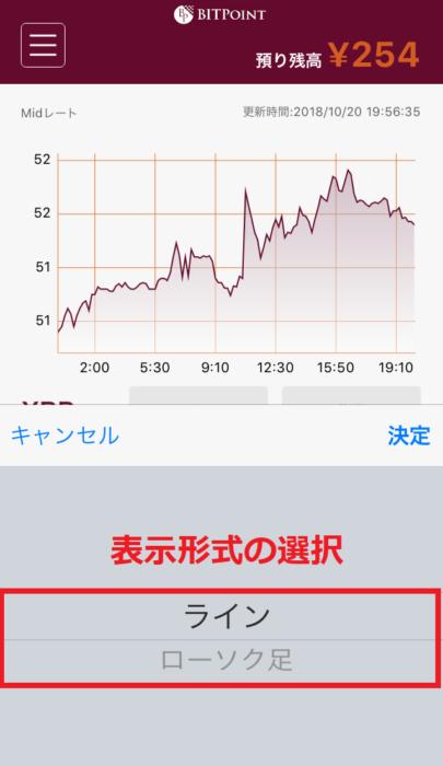BitpointLite ロウソク足/ライン