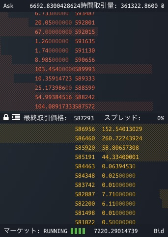 bitFlyer_Lightning_取引板