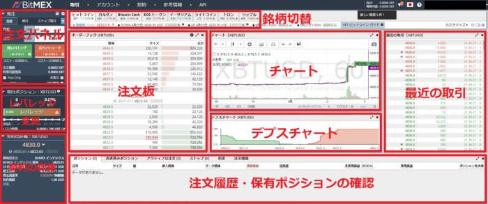 BitMex-管理画面