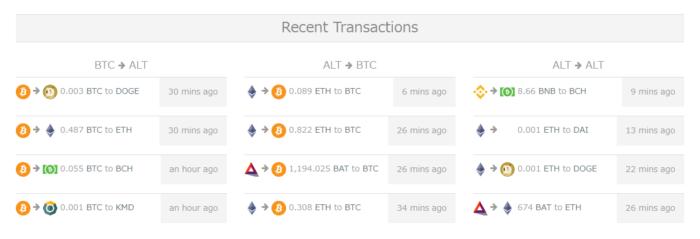 ShepeShift Transactions