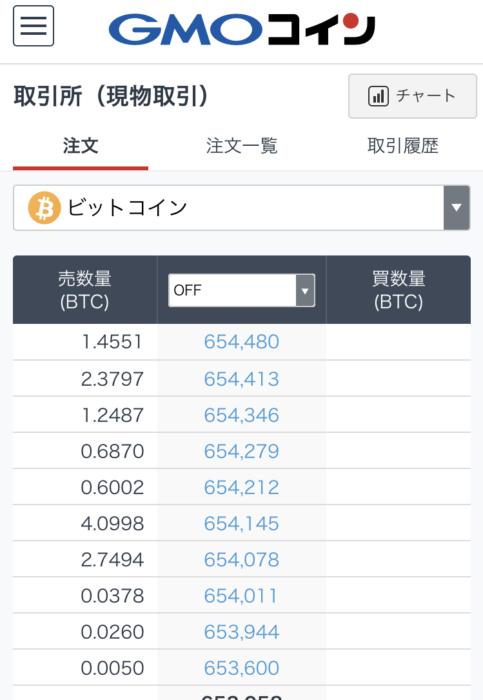 GMOコイン_注文画面