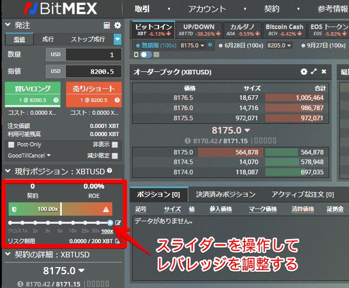 BitMEX - levarage